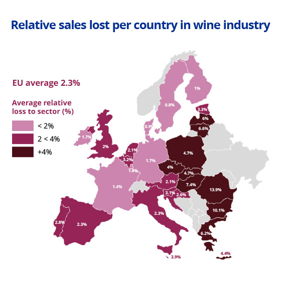 Relative sales lost per country in wine industry